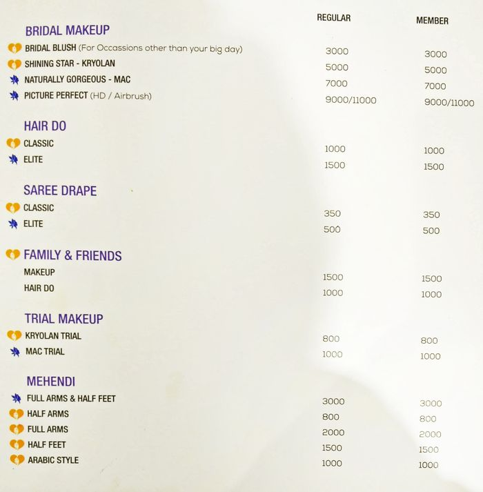 Naturals Menu And Price List For Kukatpally Hyderabad Nearbuy Com